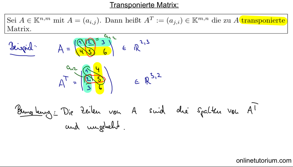5.2.5 Transponierte Matrix