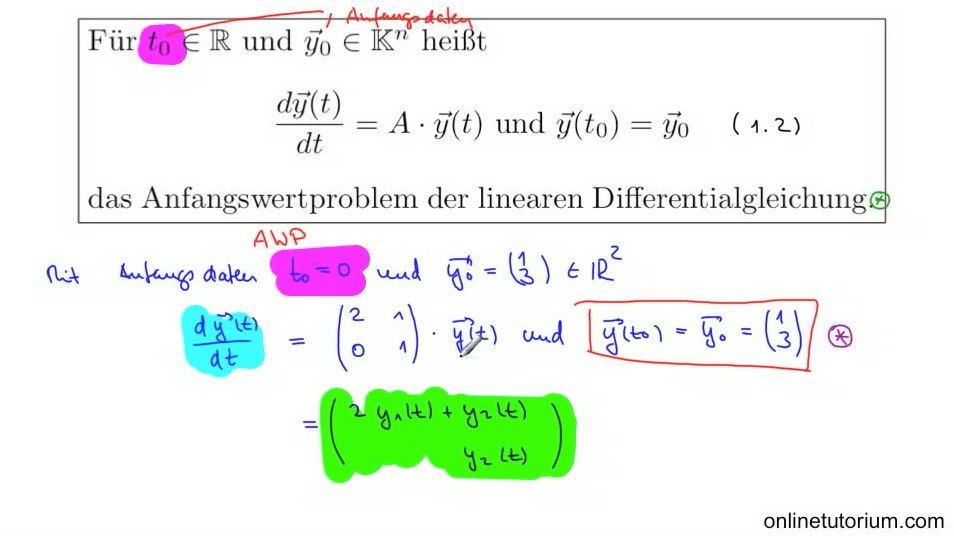 XIV. Lineare Differentialgleichungen